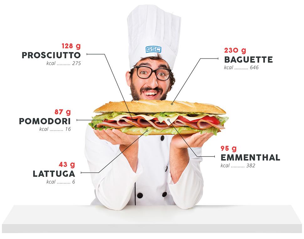 tabella-cuoco
